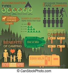 infographic, campeggio, andando gita, fuori