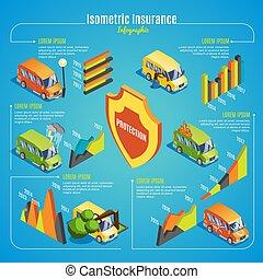 infographic, car, isometric, conceito, seguro