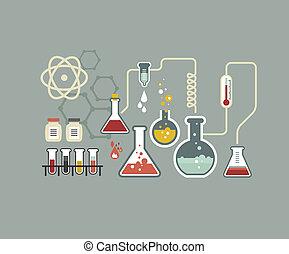 infographic, chemie