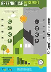 infographic, conceito, casa, ecologia, desenho, verde