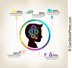 infographic, concept, idées, homme