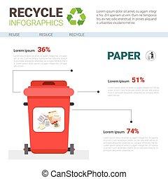 infographic, concept, récipient, tri, déchets, papier, déchets, recycler, gaspillage, bannière