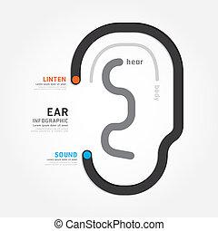 infographic, concept, spandoek, vector, mal, lijn, oor, illus