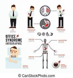 infographic, concept, syndrome, bureau, illustration, vecteur, conception, gabarit