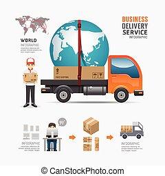 infographic, concept, zakelijk, dienst, illustratie, aflevering, vector, ontwerp, mal, sociaal