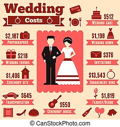 infographic, costo, matrimonio