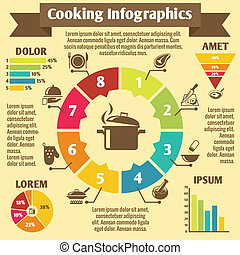 infographic, cuisine, icônes
