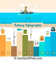 infographic, deporte, pesca
