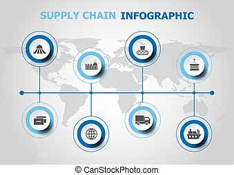 Infographic design with supply chain icons, stock vector