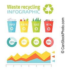 infographic, desperdicio, reciclaje