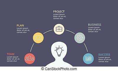 infographic., diagram, głowa, pojęcie, sieć, handlowy, nerwowy, strony, opcje, idea, wykres, twarz, chart., mózg, wektor, 5, ludzki, steps., prezentacja, wiedza, szablon