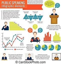 infographic, discurso público