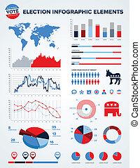 infographic, disegno, elezione, elementi