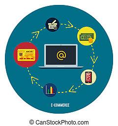 infographic, e-handel, pojęcie, kupny