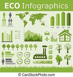 infographic, ecologie