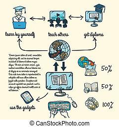 infographic, educação, online