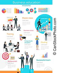 infographic, education, business