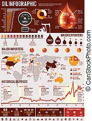 infographic, elementara, olja