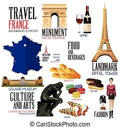 infographic, elementos, viajar, francia