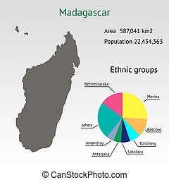 Infographic Elements for the Country of Madagascar