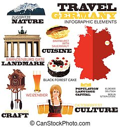 Infographic Elements for Traveling to Germany - A vector...
