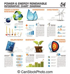 infographic, energia, mapa, renovável, poder, diagrama