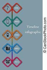 infographic, evolution., timeline, -, telefono, vettore, disegno, sagoma