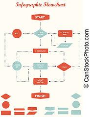 infographic, flowchart, wektor