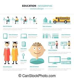 infographic, fogalom, ábra, vektor, tervezés, sablon, oktatás