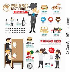 infographic, fogalom, illustra, élelmiszer, vektor, tervezés, sablon, világ