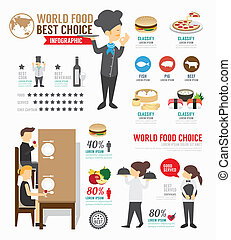 Infographic food world template design . concept vector illustra