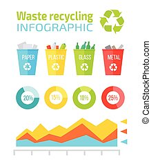 infographic, gaspillage, recyclage