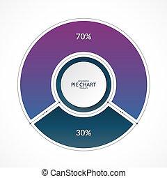 infographic, graphique circulaire, cercle, dans, ligne mince, plat, style., part, de, 70, et, 30, percent., vecteur, illustration