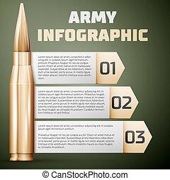 infographic., graphique, gabarit, armée