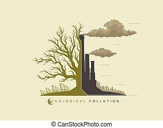 infographic, ilustración, de, ambiental, contaminación
