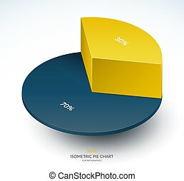 infographic, isométrique, graphique circulaire, template., part, de, 30, et, 70, percent., vecteur, illustration