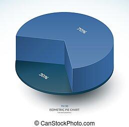 infographic, isométrique, graphique circulaire, template., part, de, 70, et, 30, percent., vecteur, illustration