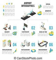 infographic, isometric, conceito, aeroporto