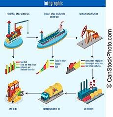 infographic, isometric, olaj, eljárás, termelés, sablon