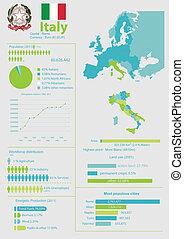 infographic, italië