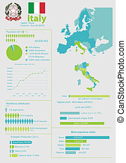 infographic, italie