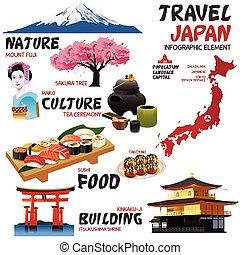 infographic, japón, elementos, viajar