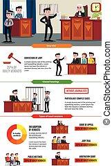 infographic, judiciaire, concept, système