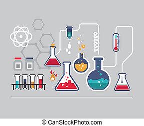 infographic, kémia