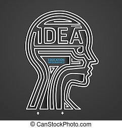 infographic, kopf, linie, schablone, design, /, buechse,...
