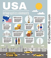 Infographic Layout Poster USA Culture - Infographic...