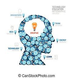 infographic lightbulb man head shap