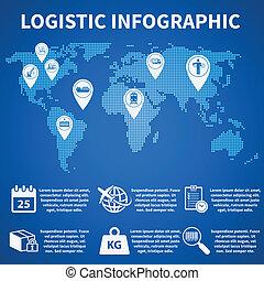 infographic, logístico, iconos