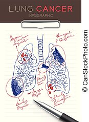 Infographic Lung Cancer set, Doctor writing and hand drawing paper chart with pad concept idea illustration isolated, with copy space