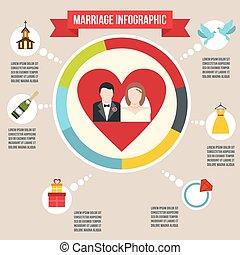 infographic, małżeństwo, ślub